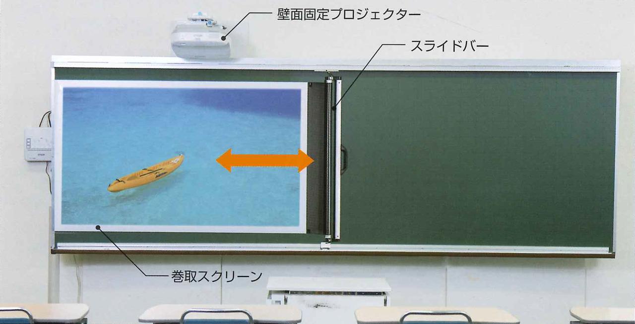 S type 電子黒板システム(固定式)