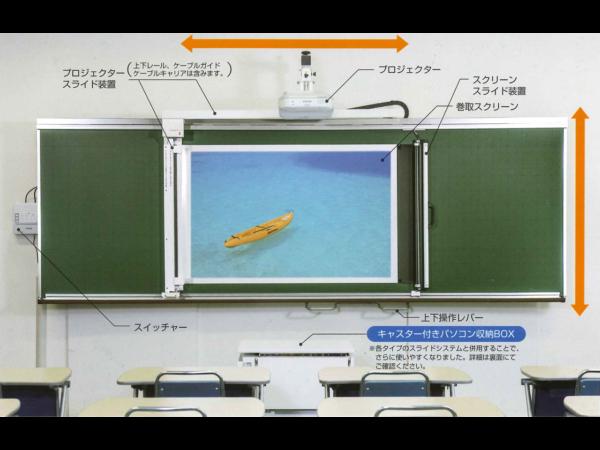 MS type 上下スライダー黒板曲面スライドシステム
