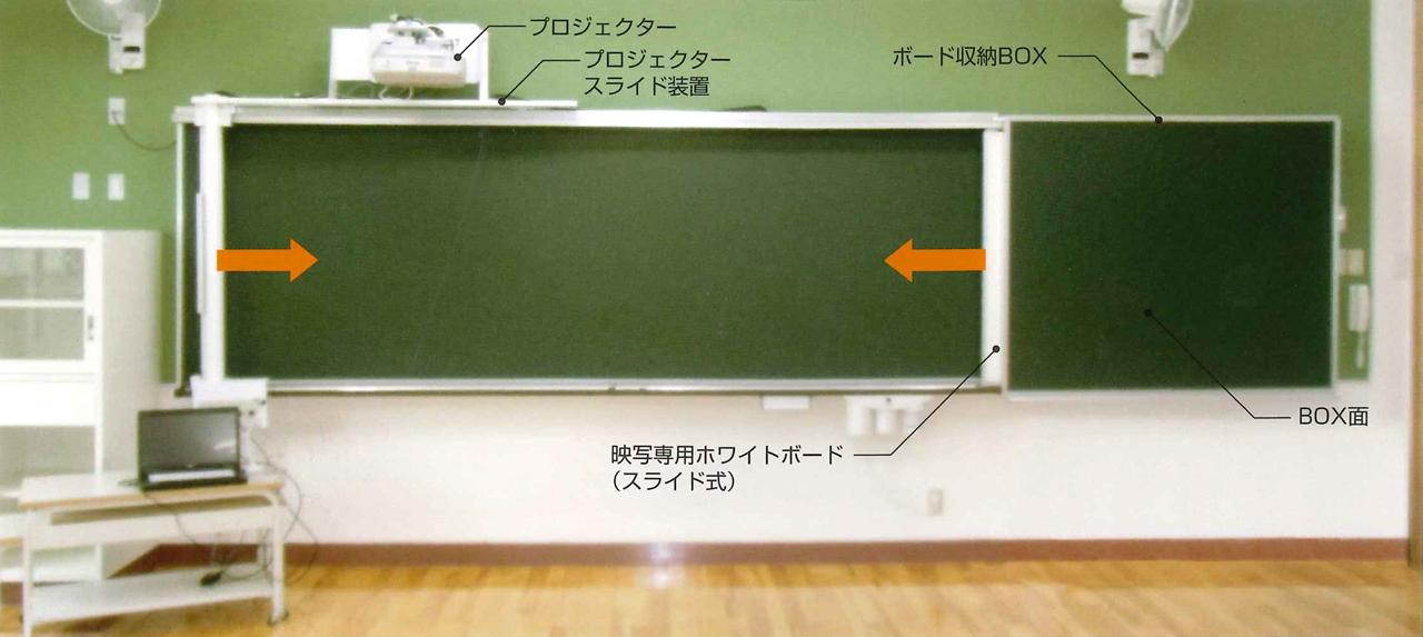 B type マルチ式黒板プロジェクタースライドシステム