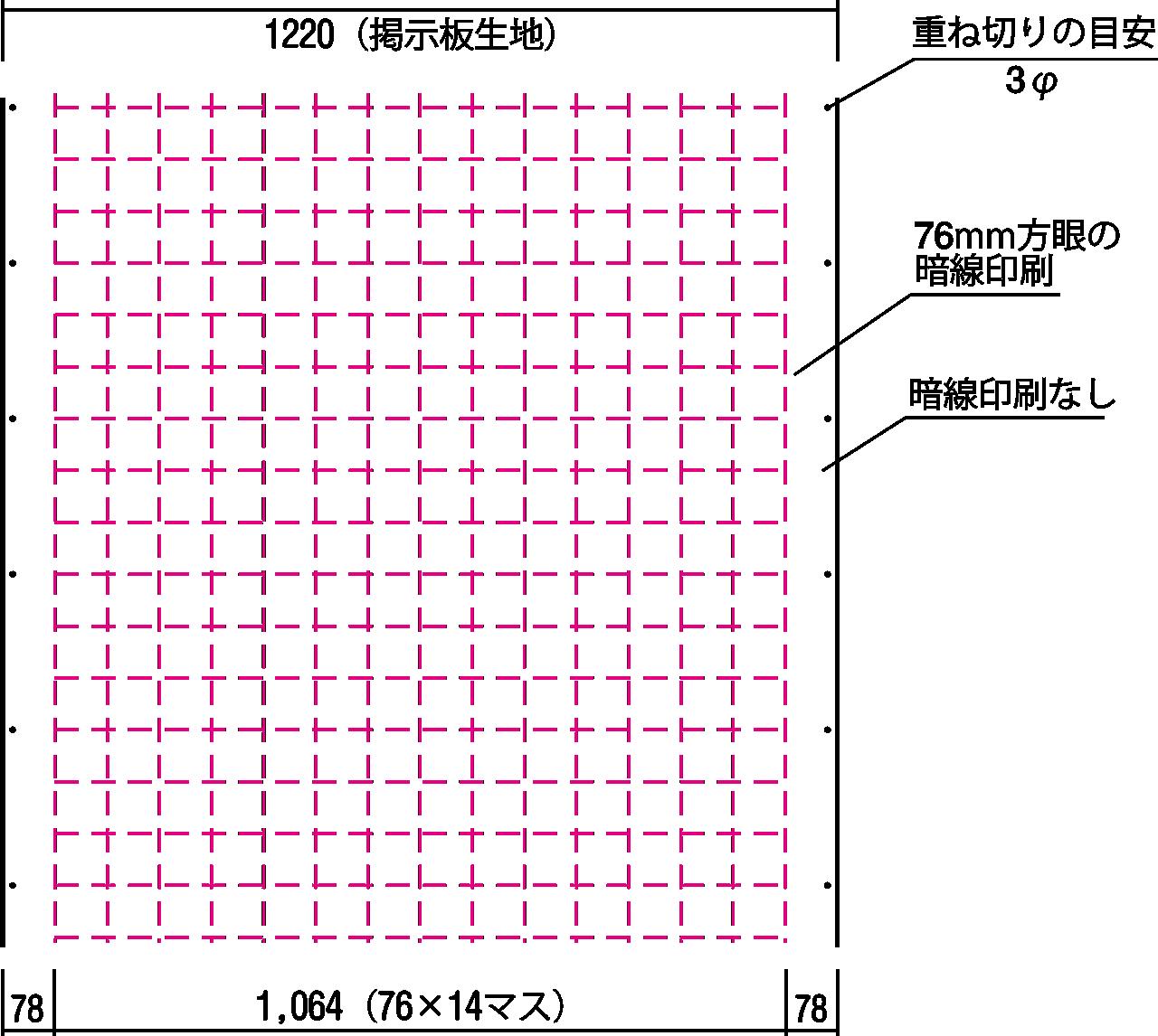 新素材・多機能掲示板用表面材(ニューエコチェッカー)